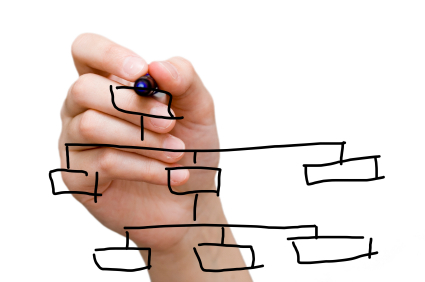 3 Challenges of Horizontal Organization Structures